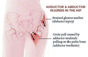 hip injuries